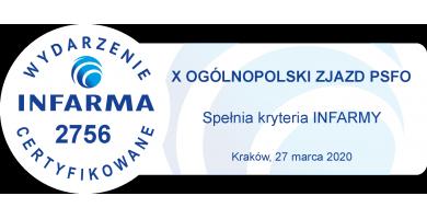 X Jubileuszowy Zjazd Polskiego Stowarzyszenia Farmaceutów Onkologicznych